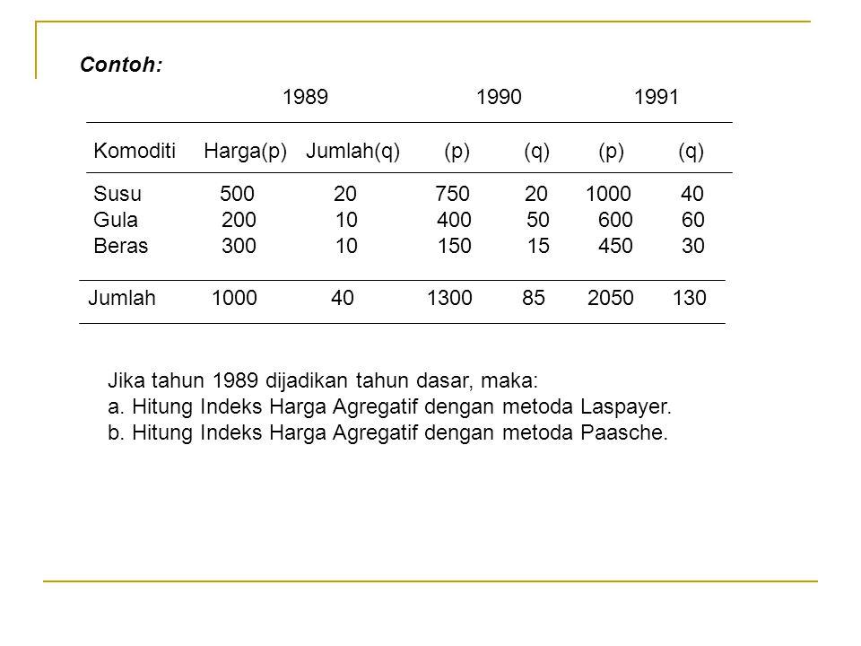 Contoh: 1989. 1990. 1991. Komoditi Harga(p) Jumlah(q) (p) (q) (p) (q)