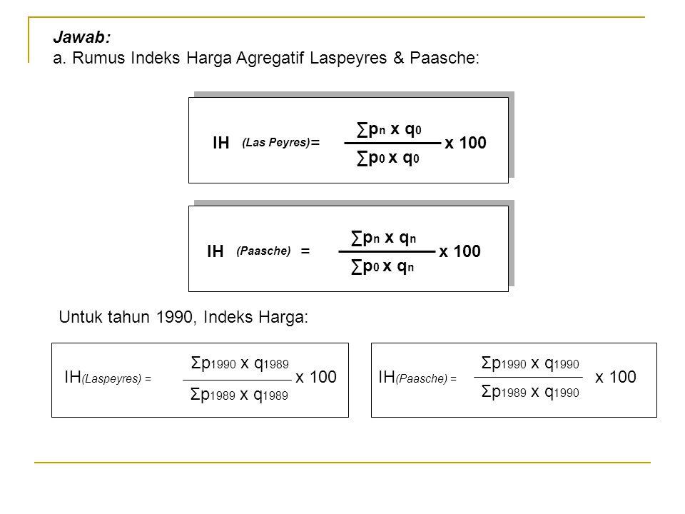 a. Rumus Indeks Harga Agregatif Laspeyres & Paasche: