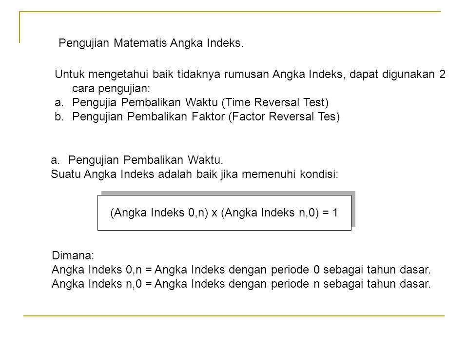 Pengujian Matematis Angka Indeks.