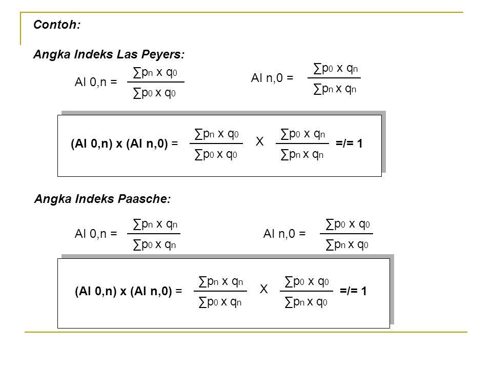 Contoh: Angka Indeks Las Peyers: ∑p0 x qn. ∑pn x q0. AI n,0 = AI 0,n = ∑pn x qn. ∑p0 x q0.