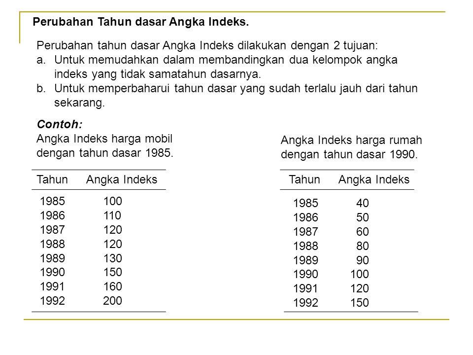 Perubahan Tahun dasar Angka Indeks.