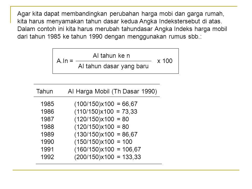 Agar kita dapat membandingkan perubahan harga mobi dan garga rumah, kita harus menyamakan tahun dasar kedua Angka Indekstersebut di atas.