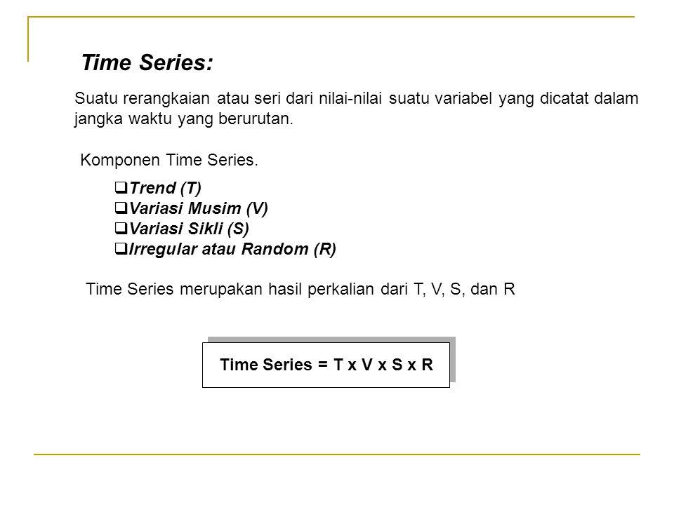 Time Series: Suatu rerangkaian atau seri dari nilai-nilai suatu variabel yang dicatat dalam jangka waktu yang berurutan.