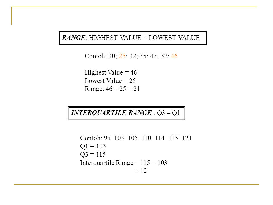 RANGE: HIGHEST VALUE – LOWEST VALUE