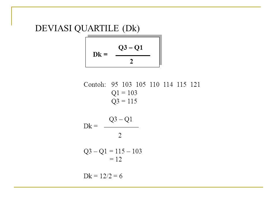 DEVIASI QUARTILE (Dk) Q3 – Q1 Dk = 2