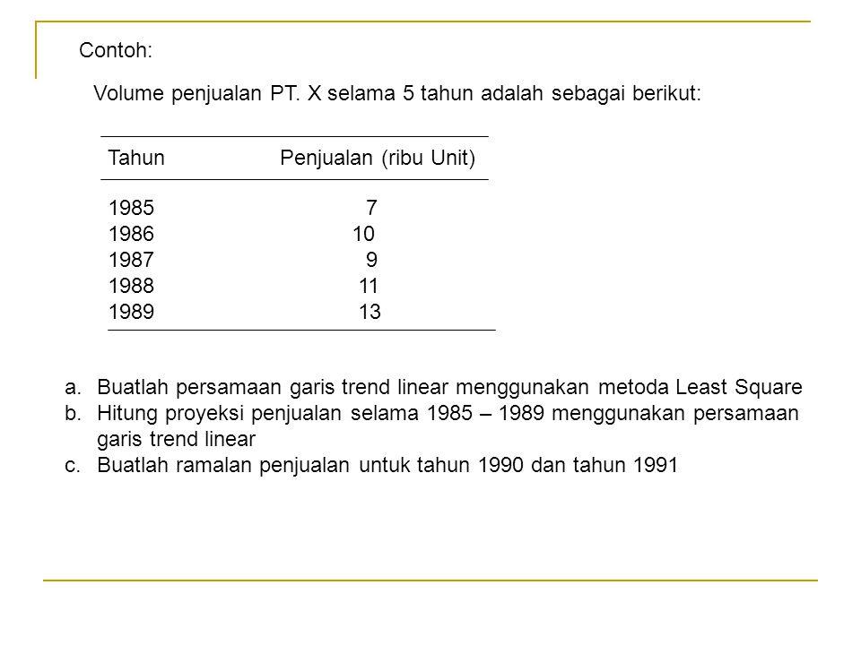 Contoh: Volume penjualan PT. X selama 5 tahun adalah sebagai berikut: Tahun Penjualan (ribu Unit)