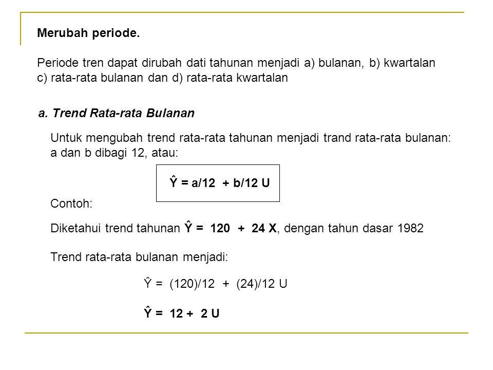 Merubah periode. Periode tren dapat dirubah dati tahunan menjadi a) bulanan, b) kwartalan c) rata-rata bulanan dan d) rata-rata kwartalan.