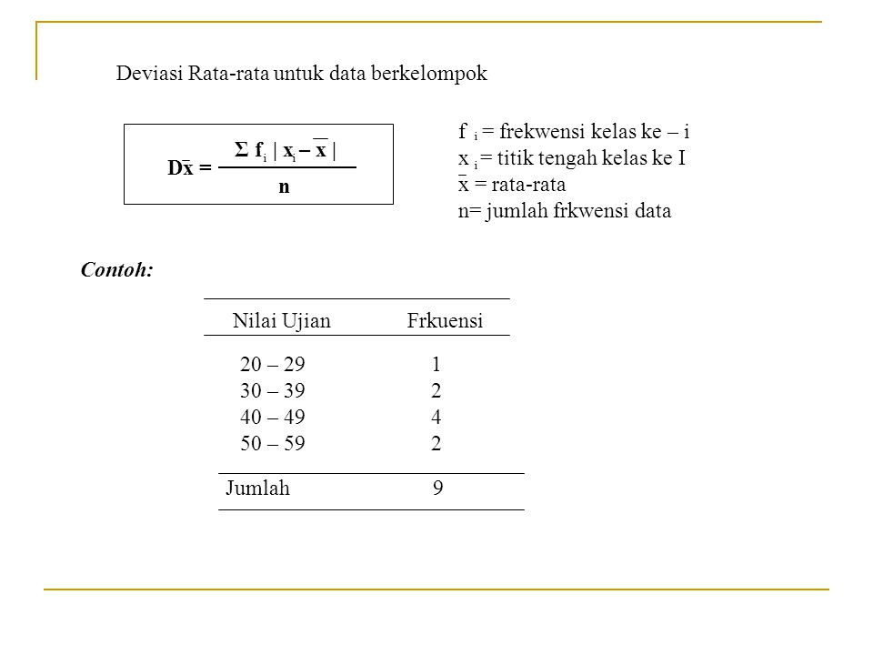 Deviasi Rata-rata untuk data berkelompok