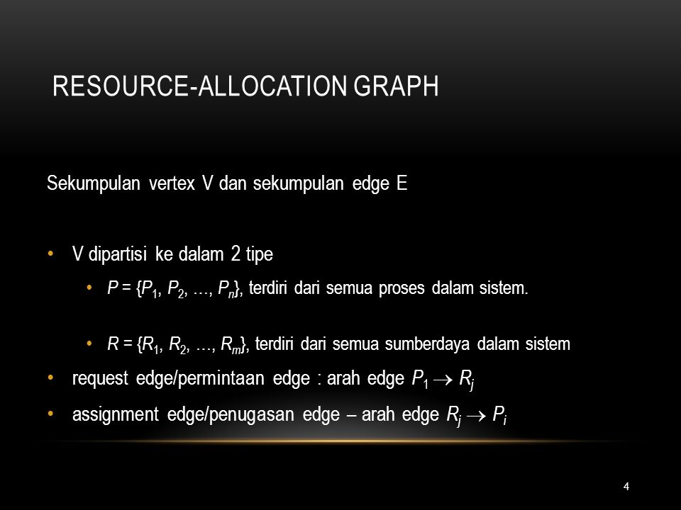 Resource-Allocation Graph
