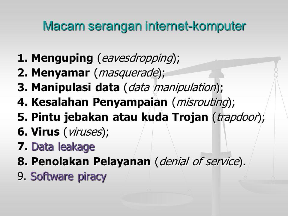Macam serangan internet-komputer