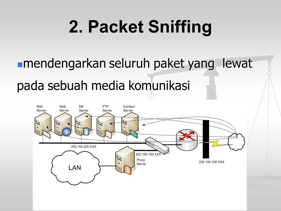 2. Packet Sniffing mendengarkan seluruh paket yang lewat pada sebuah media komunikasi