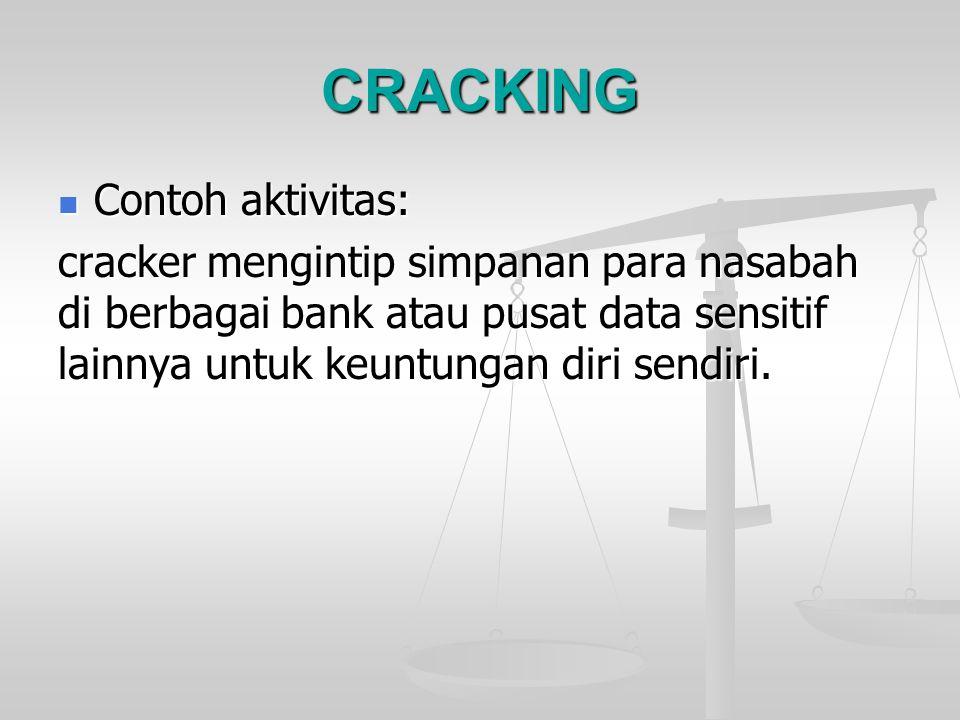 CRACKING Contoh aktivitas: