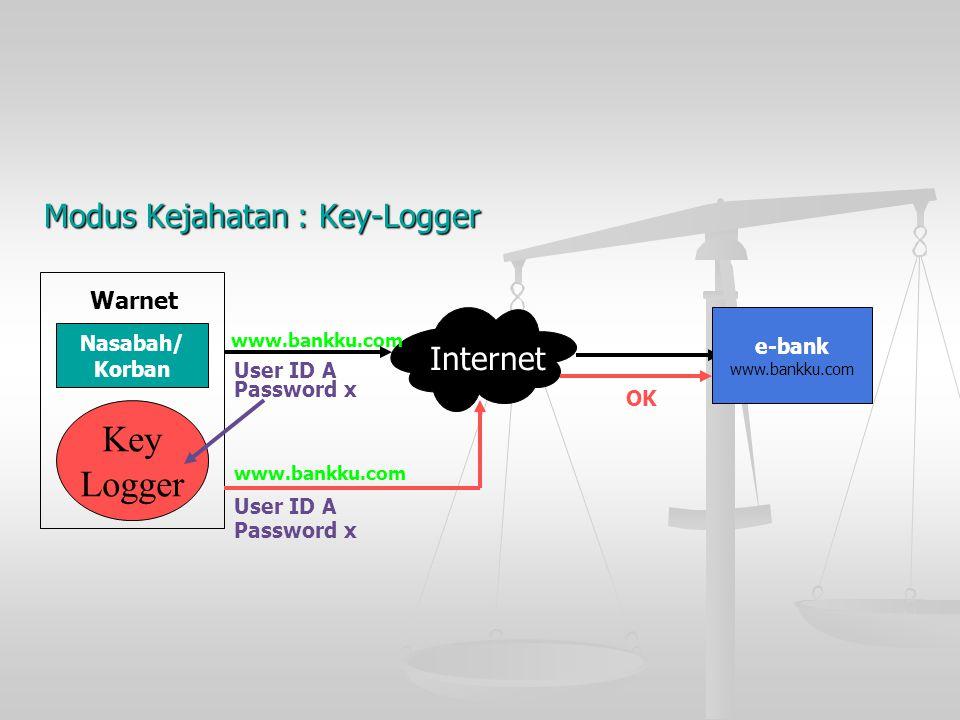 Modus Kejahatan : Key-Logger
