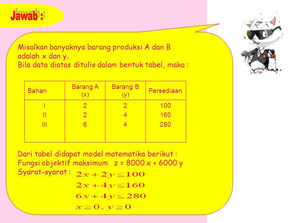 Jawab : Misalkan banyaknya barang produksi A dan B adalah x dan y.