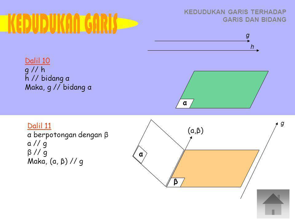 KEDUDUKAN GARIS Dalil 10 g // h h // bidang α Maka, g // bidang α α