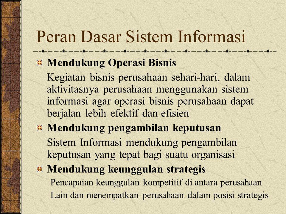 Peran Dasar Sistem Informasi