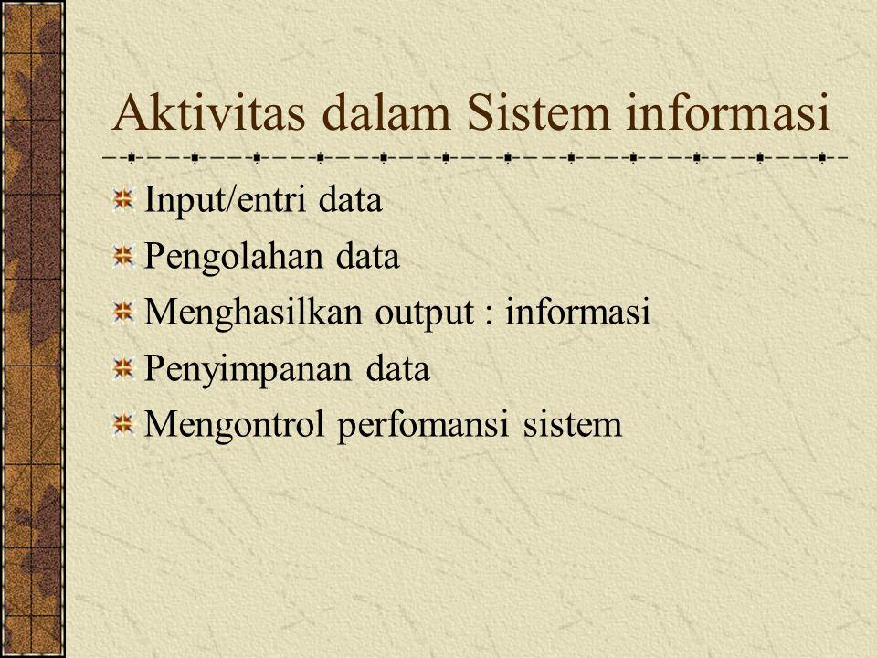 Aktivitas dalam Sistem informasi