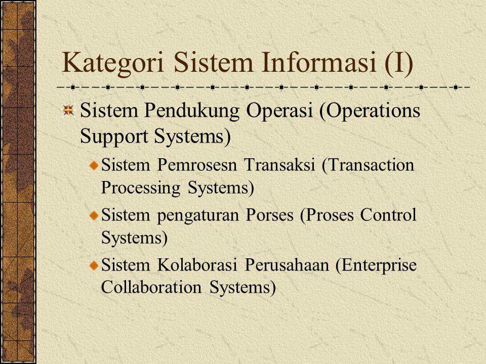 Kategori Sistem Informasi (I)