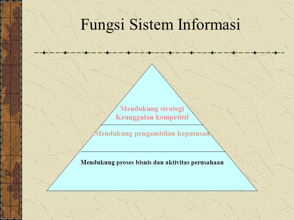Fungsi Sistem Informasi