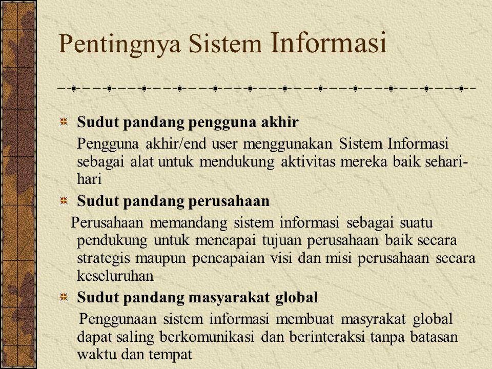 Pentingnya Sistem Informasi
