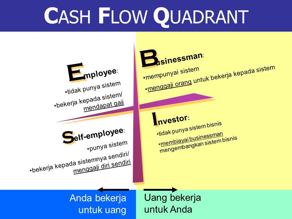 B E CASH FLOW QUADRANT I S Anda bekerja untuk uang