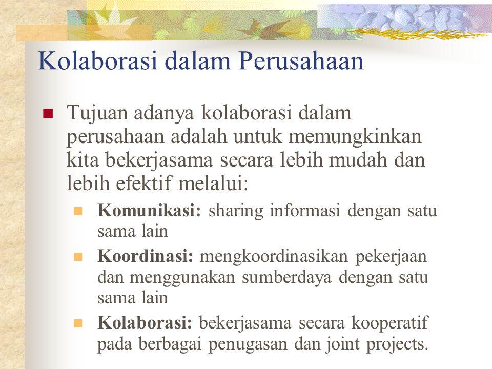 Kolaborasi dalam Perusahaan