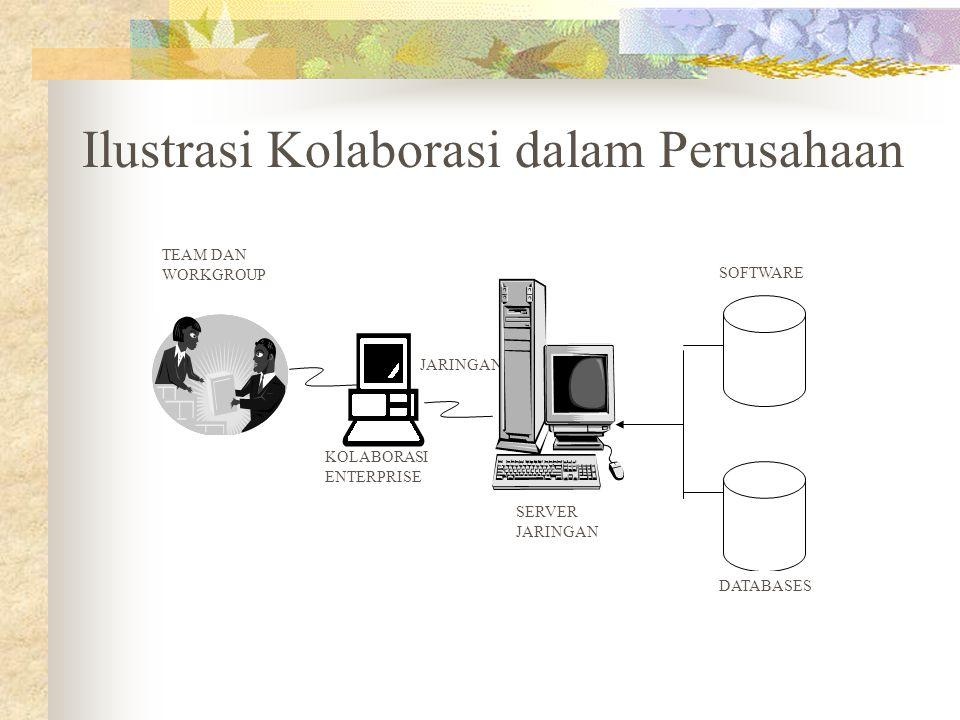 Ilustrasi Kolaborasi dalam Perusahaan