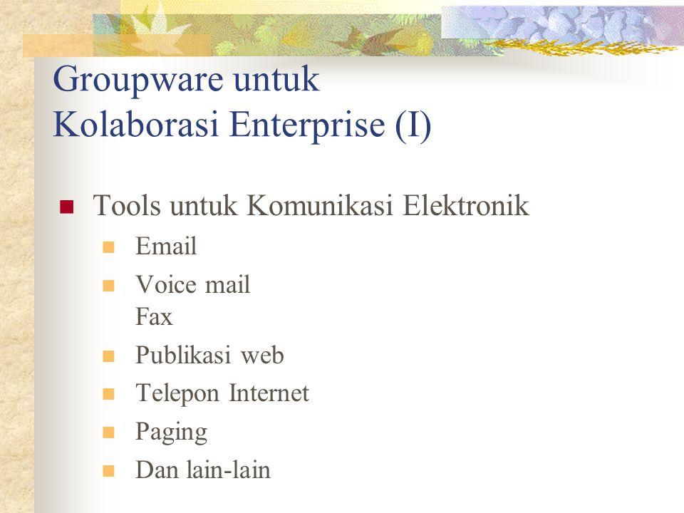 Groupware untuk Kolaborasi Enterprise (I)