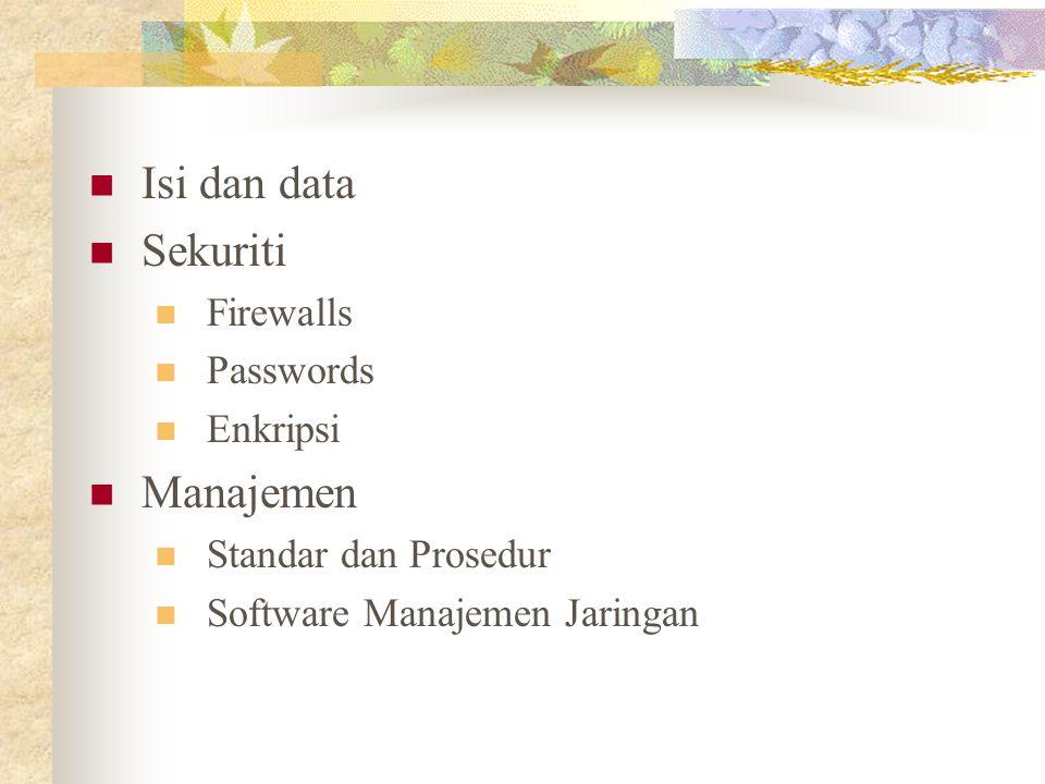 Isi dan data Sekuriti Manajemen Firewalls Passwords Enkripsi