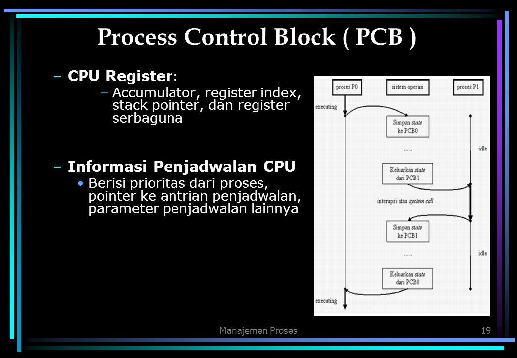 Process Control Block ( PCB )