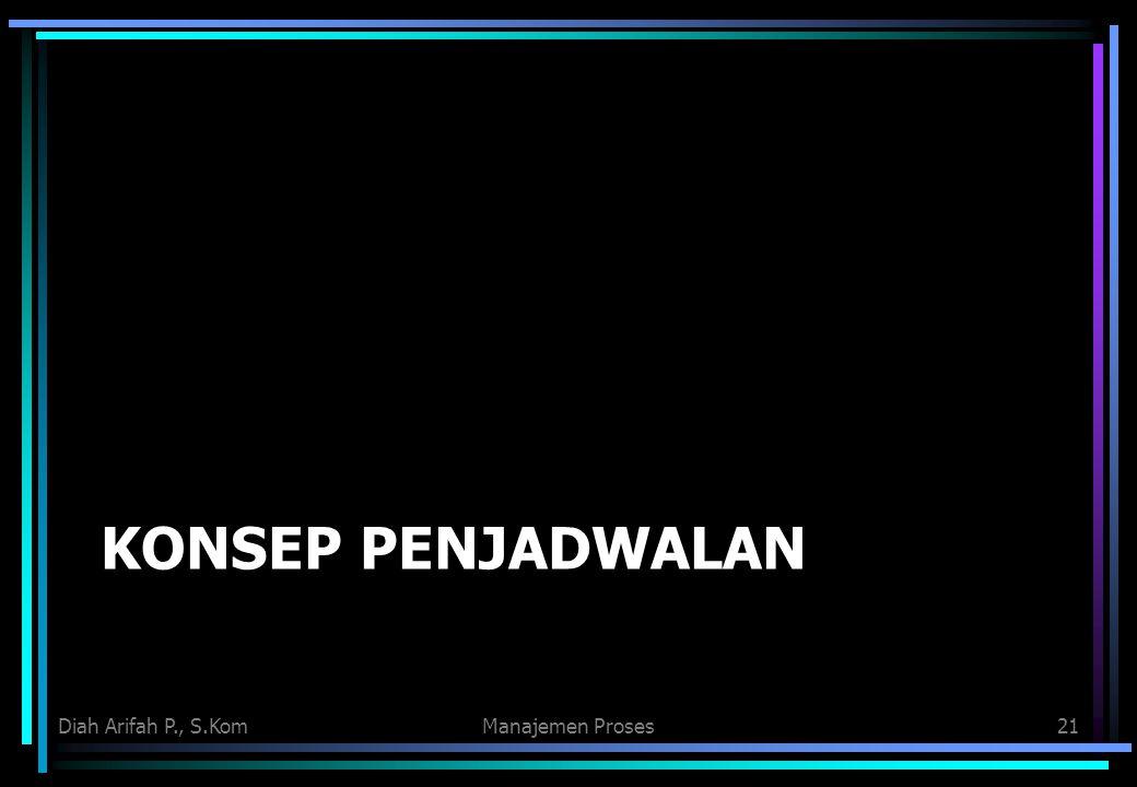 Konsep penjadwalan Diah Arifah P., S.Kom Manajemen Proses