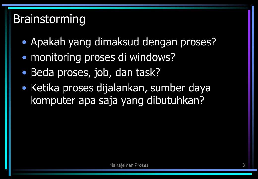 Brainstorming Apakah yang dimaksud dengan proses