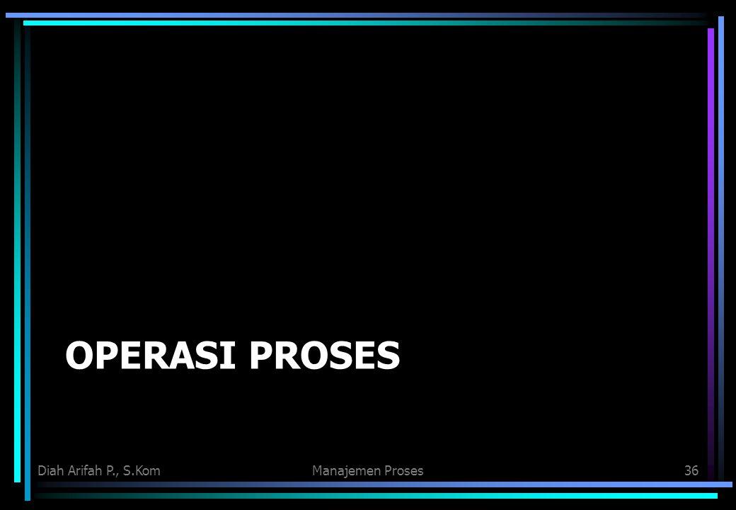 Operasi proses Diah Arifah P., S.Kom Manajemen Proses