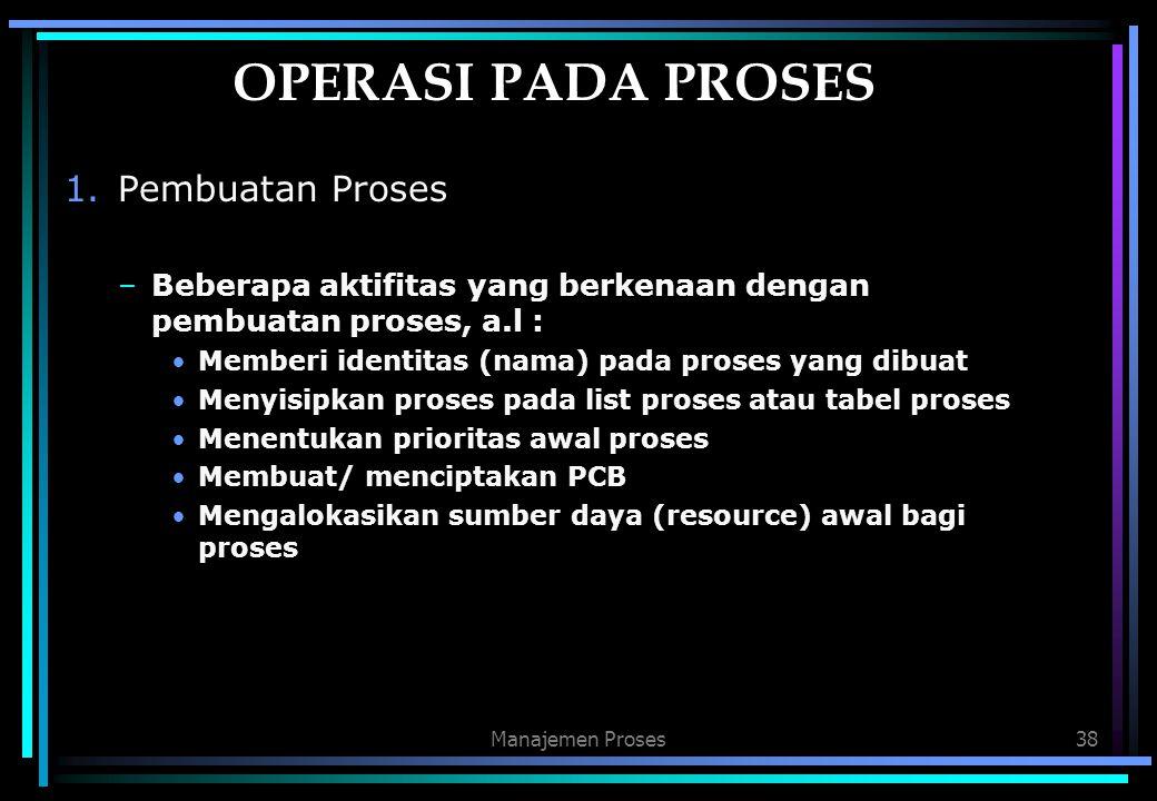 OPERASI PADA PROSES Pembuatan Proses