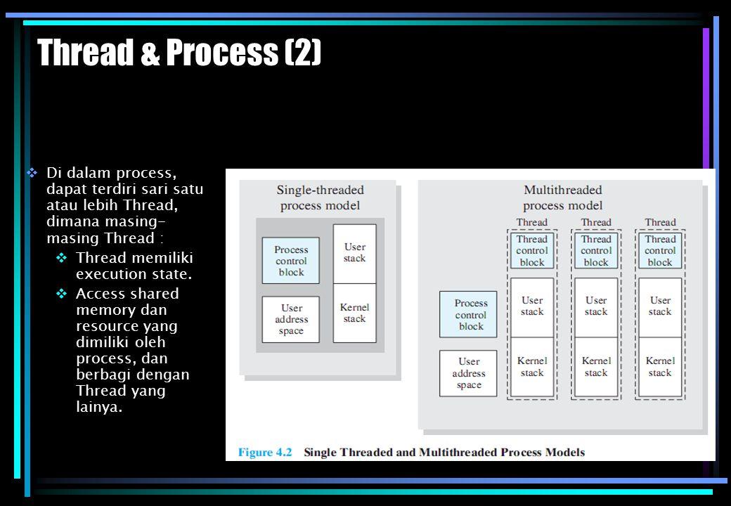 Thread & Process (2) Di dalam process, dapat terdiri sari satu atau lebih Thread, dimana masing-masing Thread :