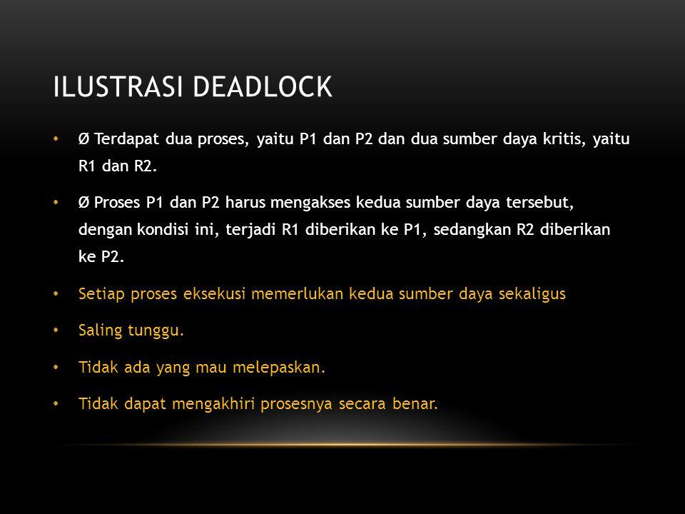 Ilustrasi deadlock Ø Terdapat dua proses, yaitu P1 dan P2 dan dua sumber daya kritis, yaitu R1 dan R2.
