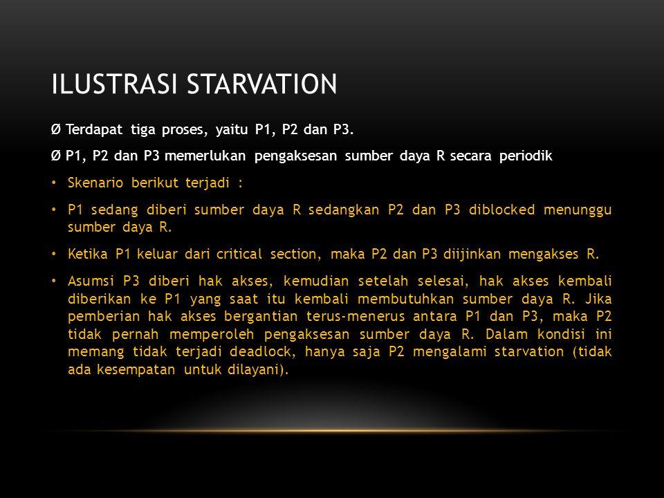 ILUSTRASI STARVATION Ø Terdapat tiga proses, yaitu P1, P2 dan P3.