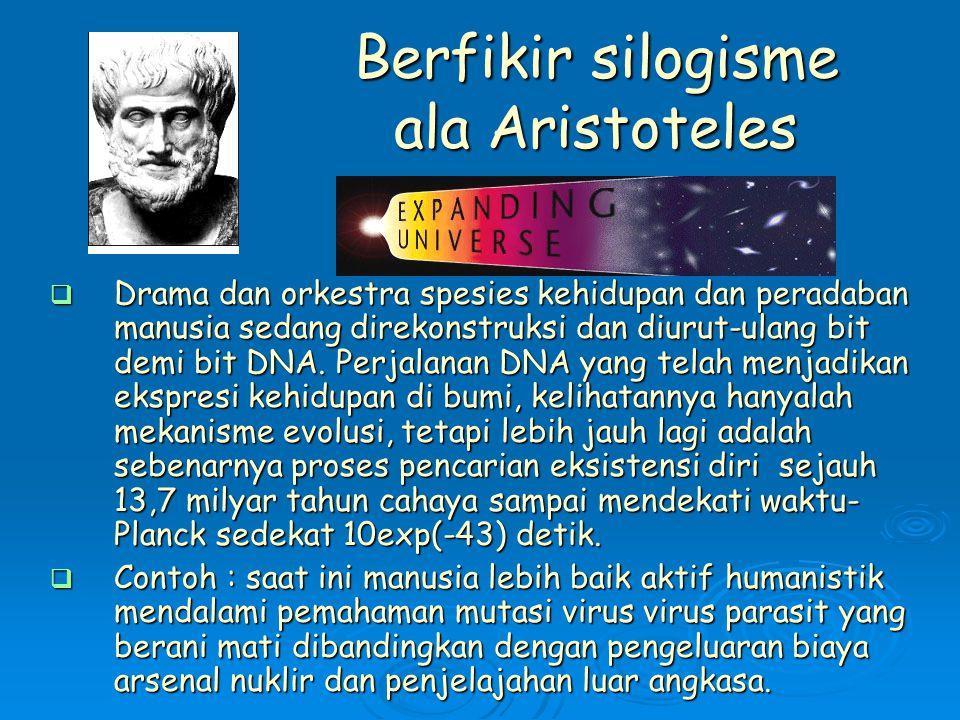 Berfikir silogisme ala Aristoteles