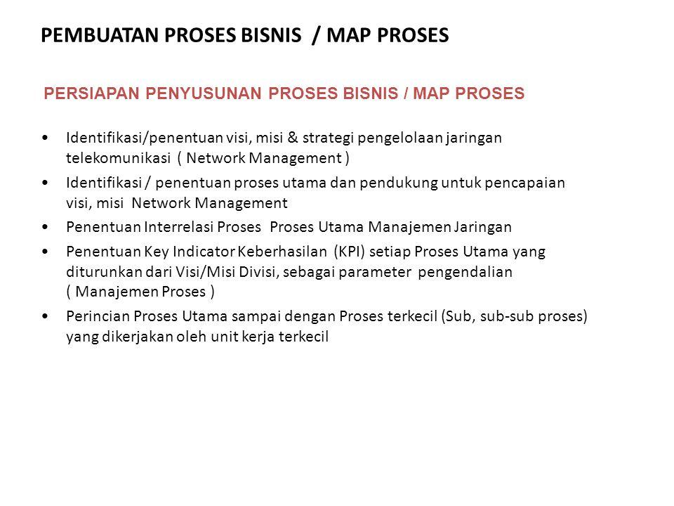 PEMBUATAN PROSES BISNIS / MAP PROSES