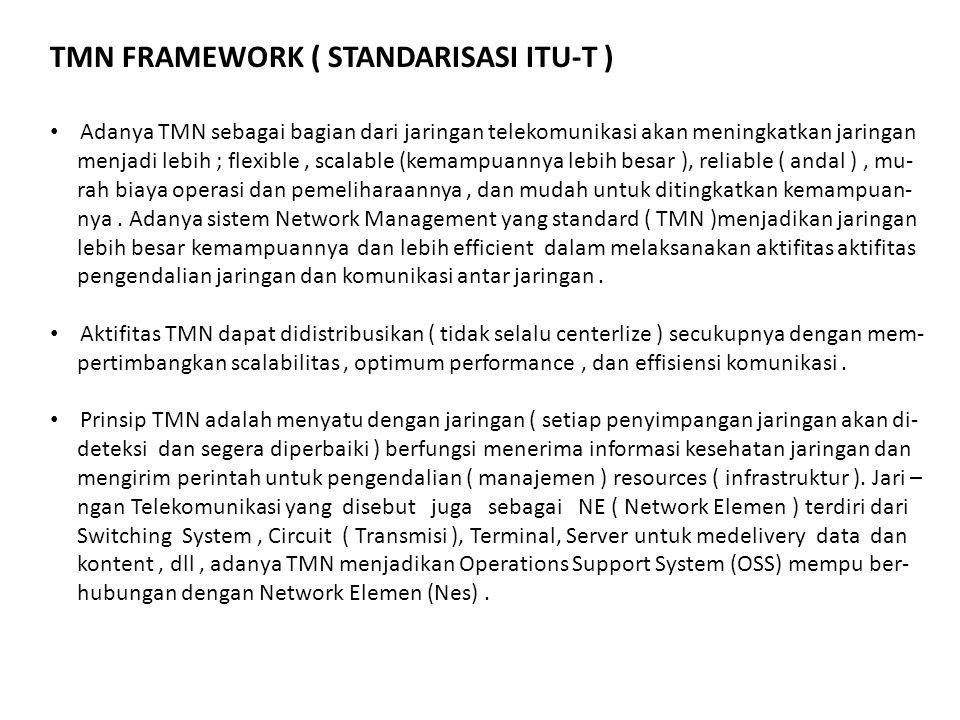 TMN FRAMEWORK ( STANDARISASI ITU-T )