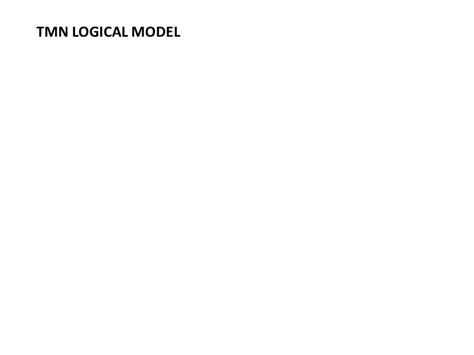 TMN LOGICAL MODEL