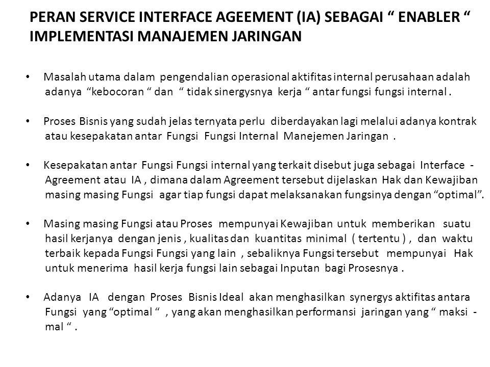 PERAN SERVICE INTERFACE AGEEMENT (IA) SEBAGAI ENABLER