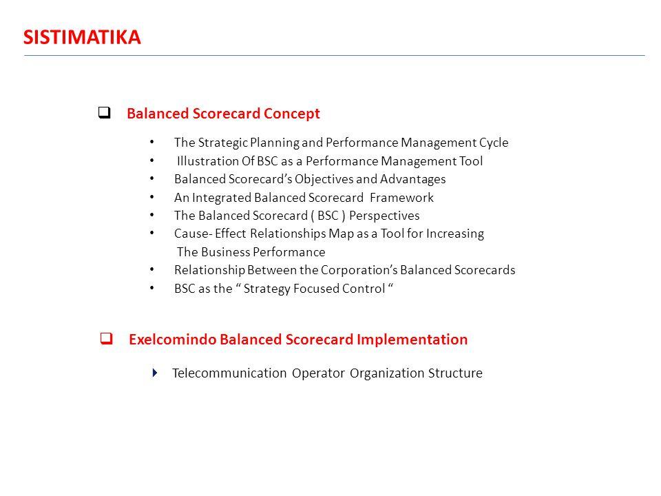 SISTIMATIKA Balanced Scorecard Concept