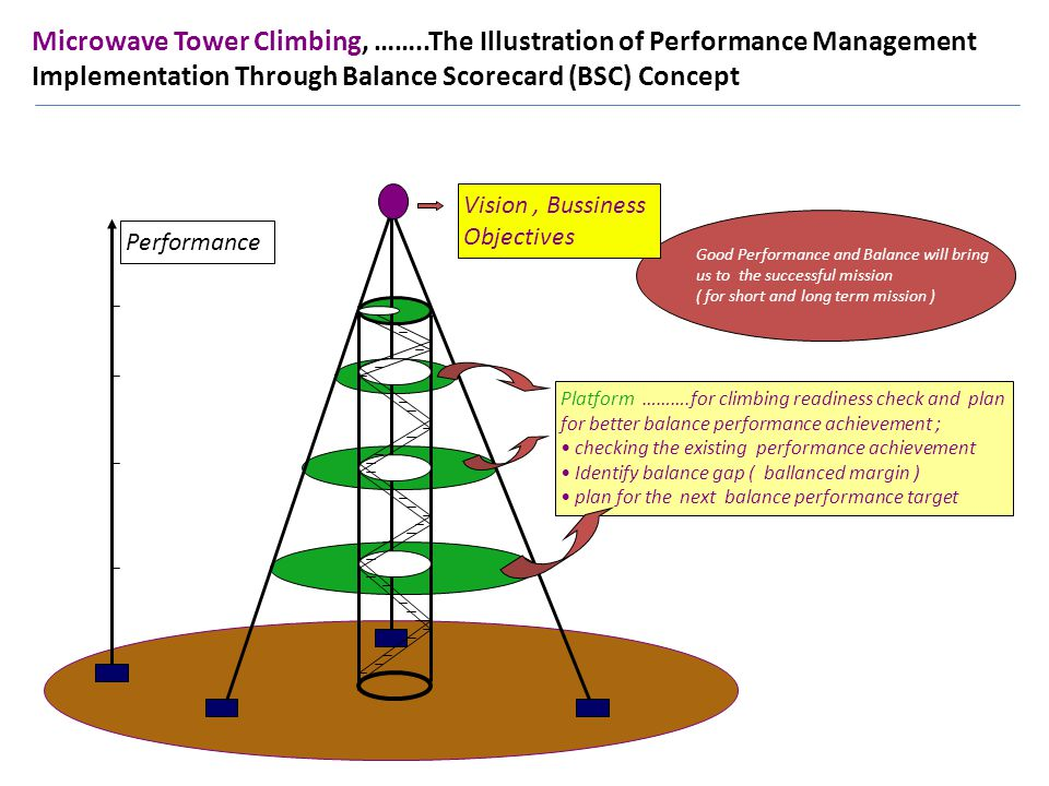 Microwave Tower Climbing, ……