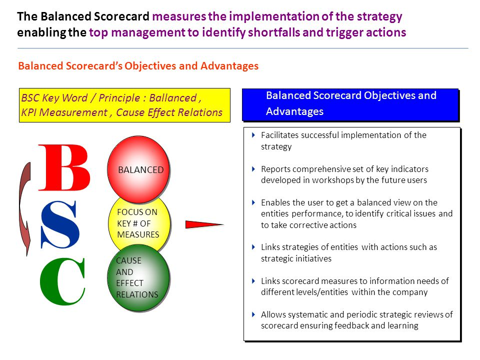 The Balanced Scorecard measures the implementation of the strategy enabling the top management to identify shortfalls and trigger actions