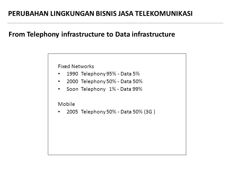 From Telephony infrastructure to Data infrastructure