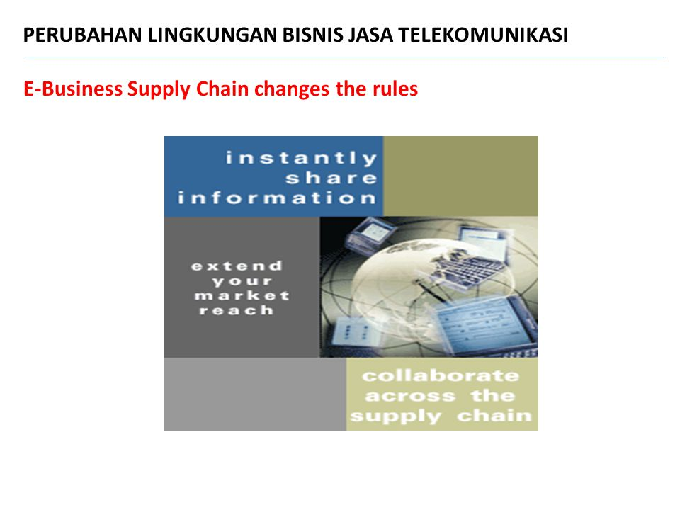 E-Business Supply Chain changes the rules