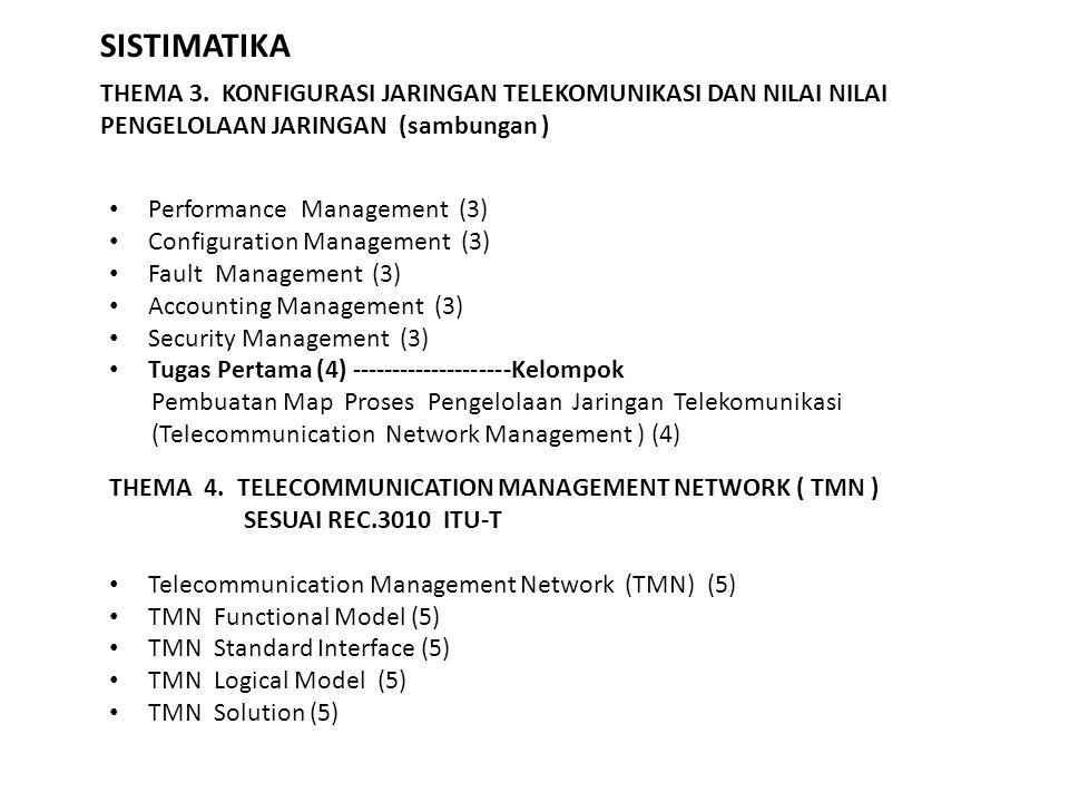 SISTIMATIKA THEMA 3. KONFIGURASI JARINGAN TELEKOMUNIKASI DAN NILAI NILAI PENGELOLAAN JARINGAN (sambungan )