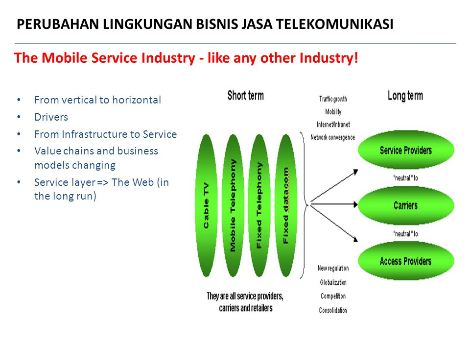The Mobile Service Industry - like any other Industry!
