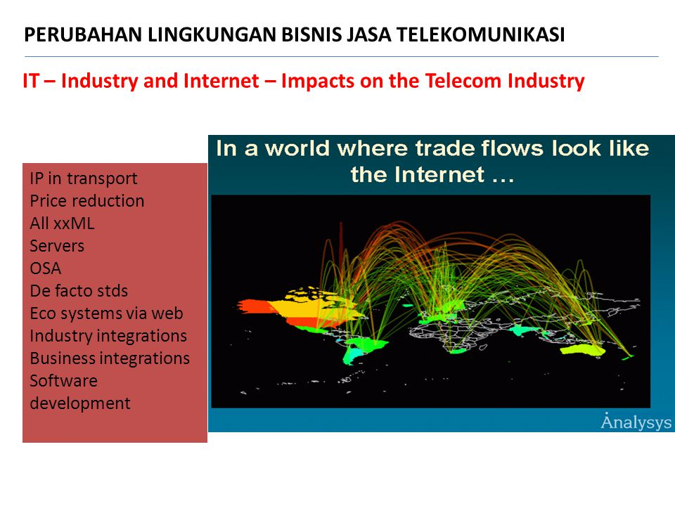 IT – Industry and Internet – Impacts on the Telecom Industry
